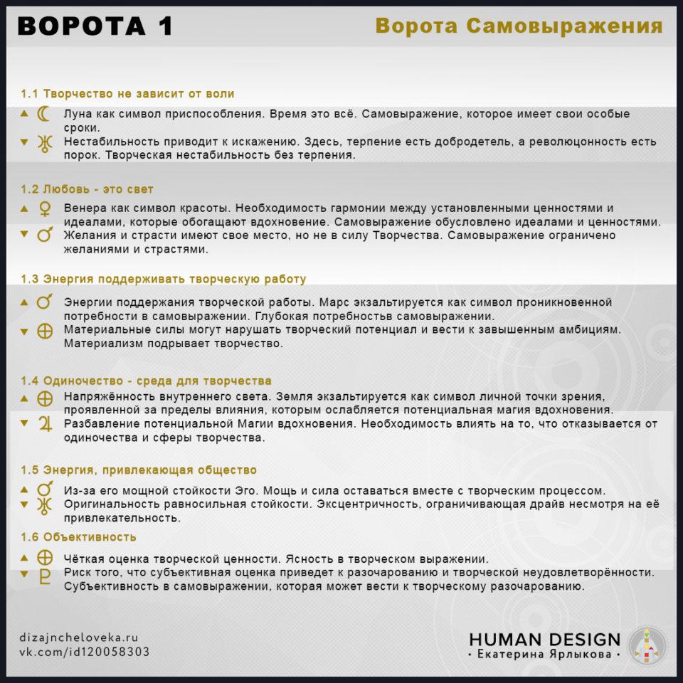 human-design-dizajn-cheloveka-1-vorota-opisanie
