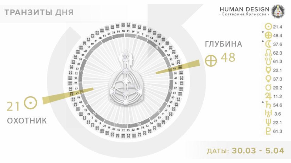 30-03-2019-05-04-2019-dizajn-cheloveka-tranzity