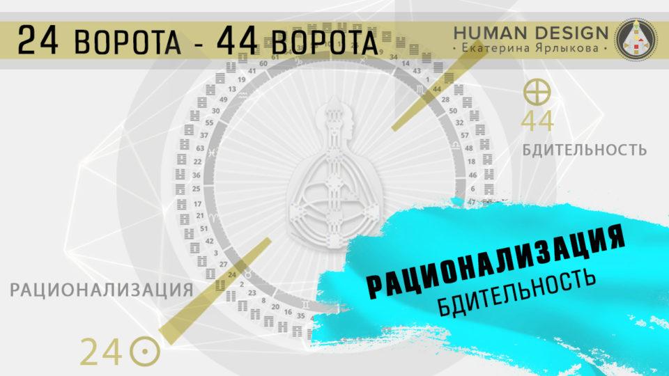 Transit Planet Human Design — Дизайн Человека Транзит Планет 28. 04 (Апрель) — 04. 05 (Май). Солнце в 24 воротах Земля в 44 воротах