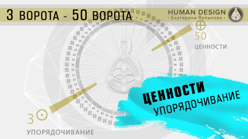 Transition Planet Human Design — Дизайн Человека Транзиты Планет 17. 04. — 22. 04. Солнце в 3 воротах Земля в 50 воротах