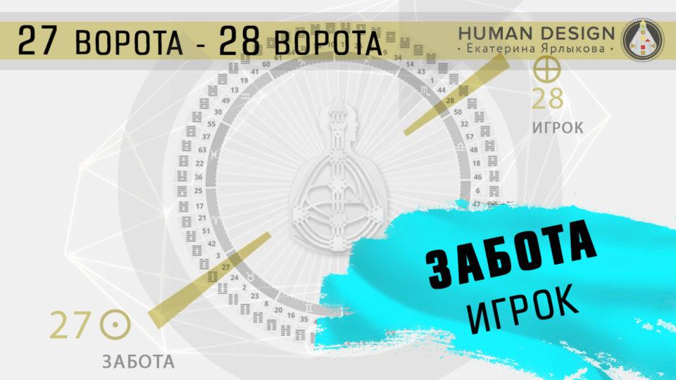 Transition Planet Human Design — Дизайн Человека Транзиты Планет 22. 04 — 28. 04 Апрель. Солнце в 27 воротах Земля в 28 воротах