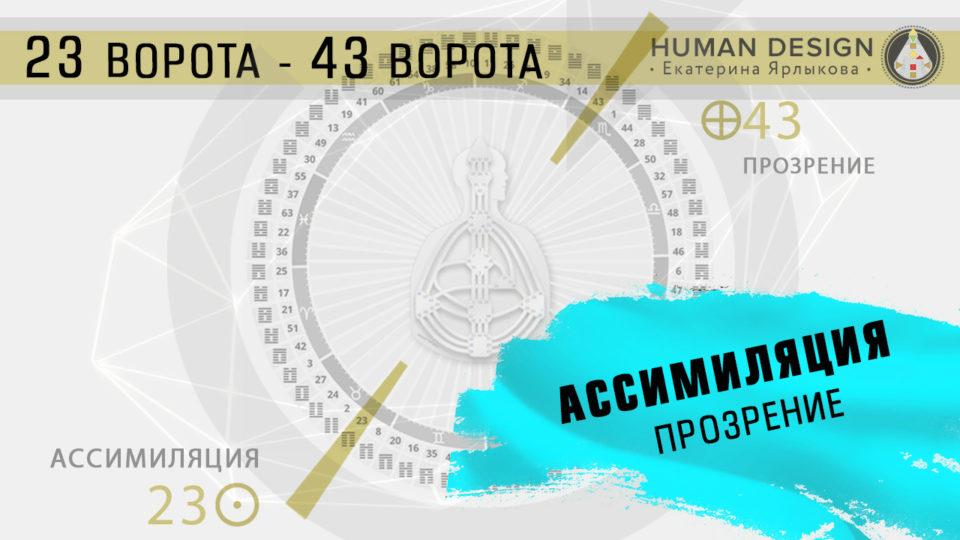 Транзит Планет на Сегодня 10. 05 — 16. 05 (Май) Human Design — Дизайн Человека. Солнце в 23 воротах Земля в 43 воротах