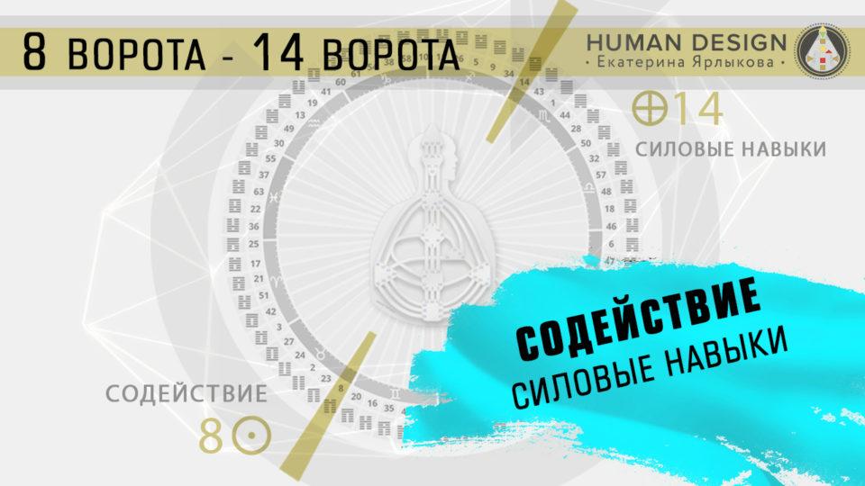 Online Транзит Планет на Сегодня 16. 05 — 22. 05 (Май) Human Design — Дизайн Человека. Солнце в 8 воротах Земля в 14 воротах