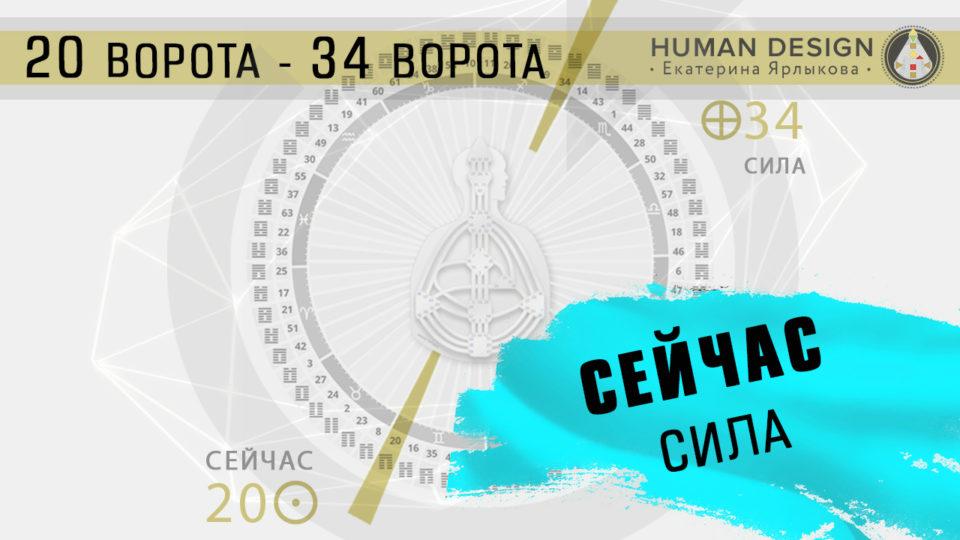 Транзиты Online — Транзит Планет. Транзит Планет на Сегодня 22.05 — 27.05 (Май) Human Design — Дизайн Человека