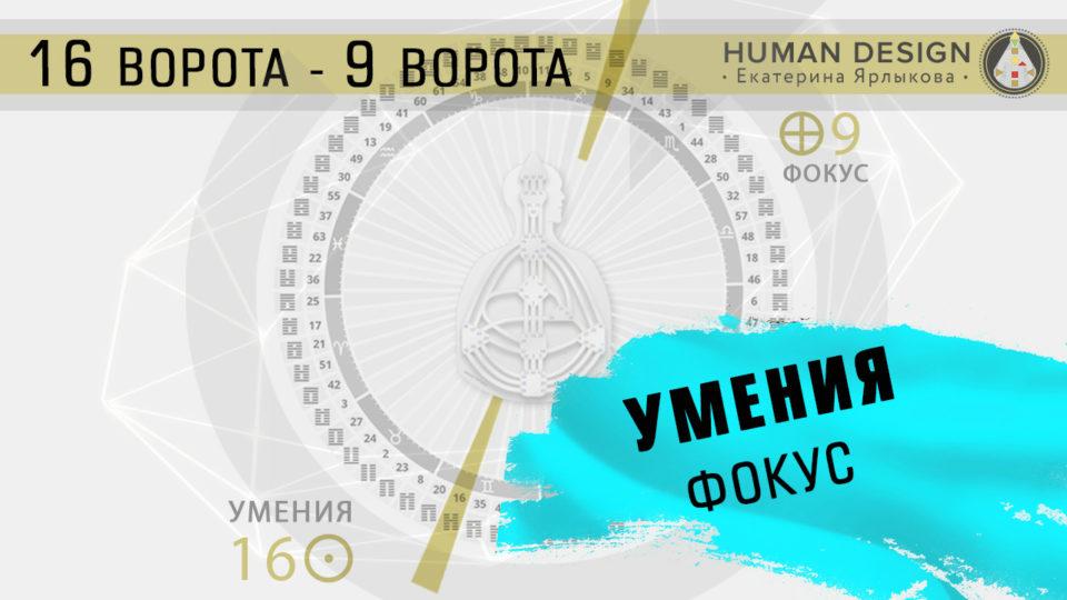 ⭐️⭐️⭐️⭐️⭐️ Транзиты. Online Транзит Планет Сегодня 27.05 — 02.06 Май-Июнь Human Design (Дизайн Человека). Транзиты - это движения планет и астрологических точек по отношению к натальным планетам Вашего гороскопа.