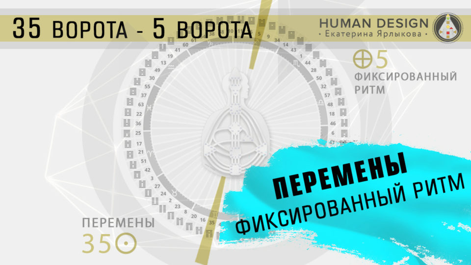 ⭐️⭐️⭐️⭐️⭐️ Транзиты Планет — Транзиты Сегодня 02.06 до 08.06 Июня Human Design Дизайн Человека Online.