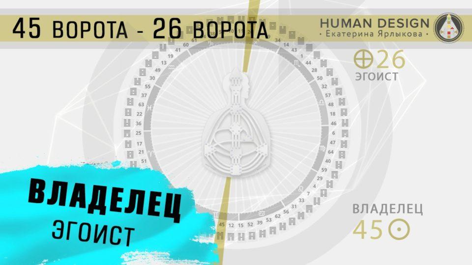 Transit Planet Human Design — Дизайн Человека Транзит Планет 08.06 — 14.06 (Июнь). Солнце в 45 воротах Земля в 26 воротах