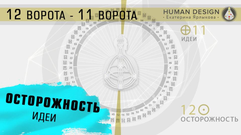 ⭐️⭐️⭐️⭐️⭐️ 14-20 Июня Транзит Планет Online. Транзит Планет на Сегодня 14.06 — 20.06 (Июнь). Human Design — Дизайн Человека. Солнце в 12 воротах - Земля в 11 воротах.