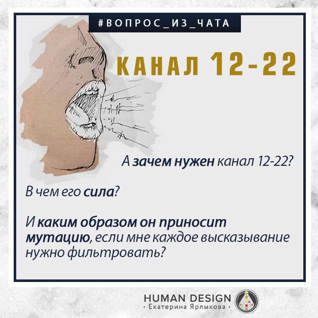 12-22 Канал Human Design — Дизайн Человека 12-22 Канал Открытости