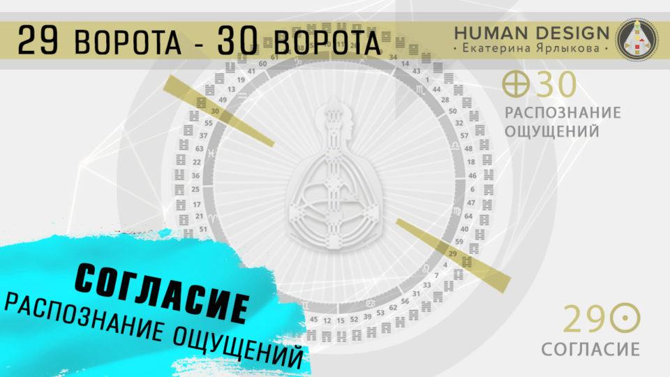 18-23 Августа Human Design (Дизайн Человека) Online Транзит планет сегодня