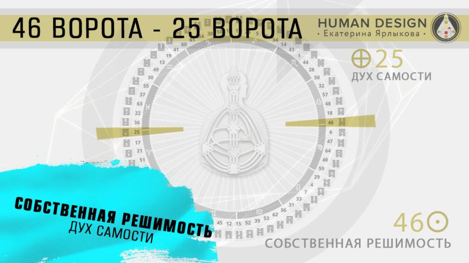 Транзит Планет 21-27 Сентября Human Design (Дизайн Человека) — Online транзит планет сегодня