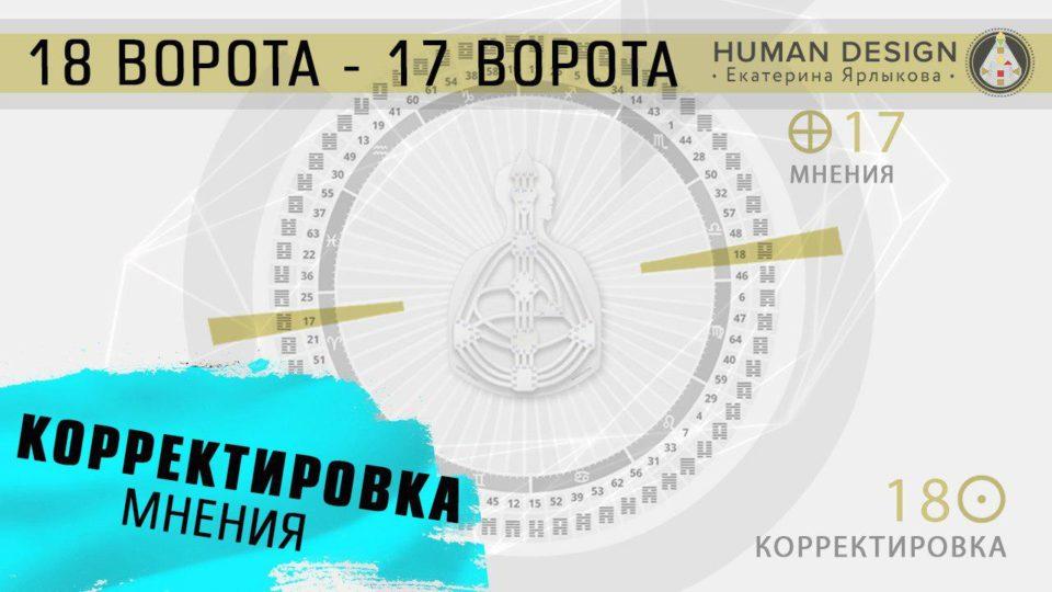 Транзит Планет 28 Сентября — 2 Октября Human Design (Дизайн Человека) — Online транзит планет сегодня