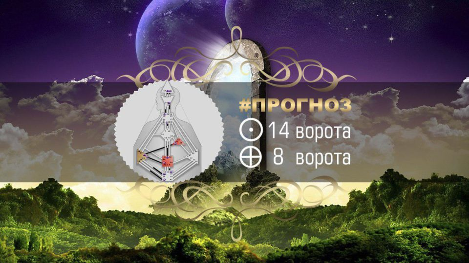 Транзит Планет 17 — 22 Ноября Human Design (Дизайн Человека) — Online транзит планет сегодня 17-22