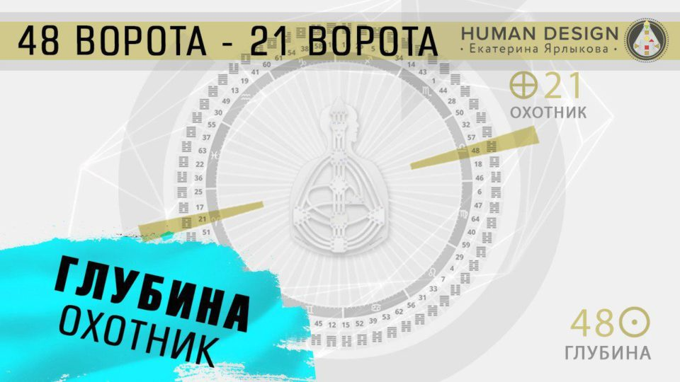 Транзит Планет 3 — 8 Октября Human Design (Дизайн Человека) — Online транзит планет сегодня