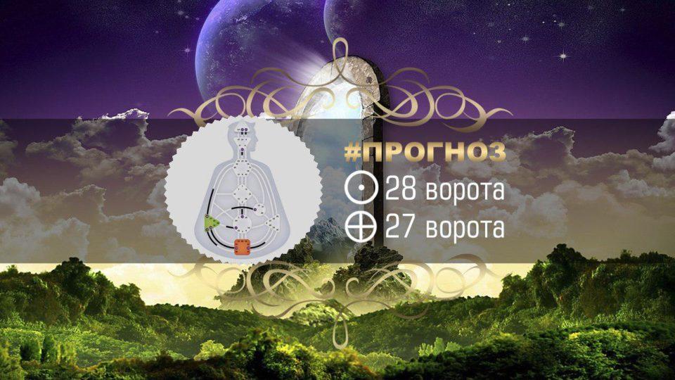 Транзит Планет 26 — 31 Октября Human Design (Дизайн Человека) — Online транзит планет сегодня 26-31