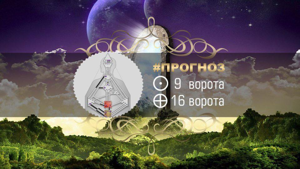 Транзит Планет 29 Ноября — 3 Декабря Human Design (Дизайн Человека) — Online транзит планет сегодня 29-3