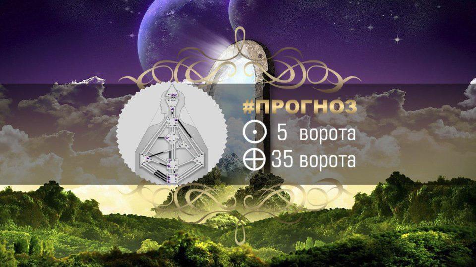 Транзит Планет 4 — 9 Декабря Human Design (Дизайн Человека) — Online транзит планет сегодня 4-9