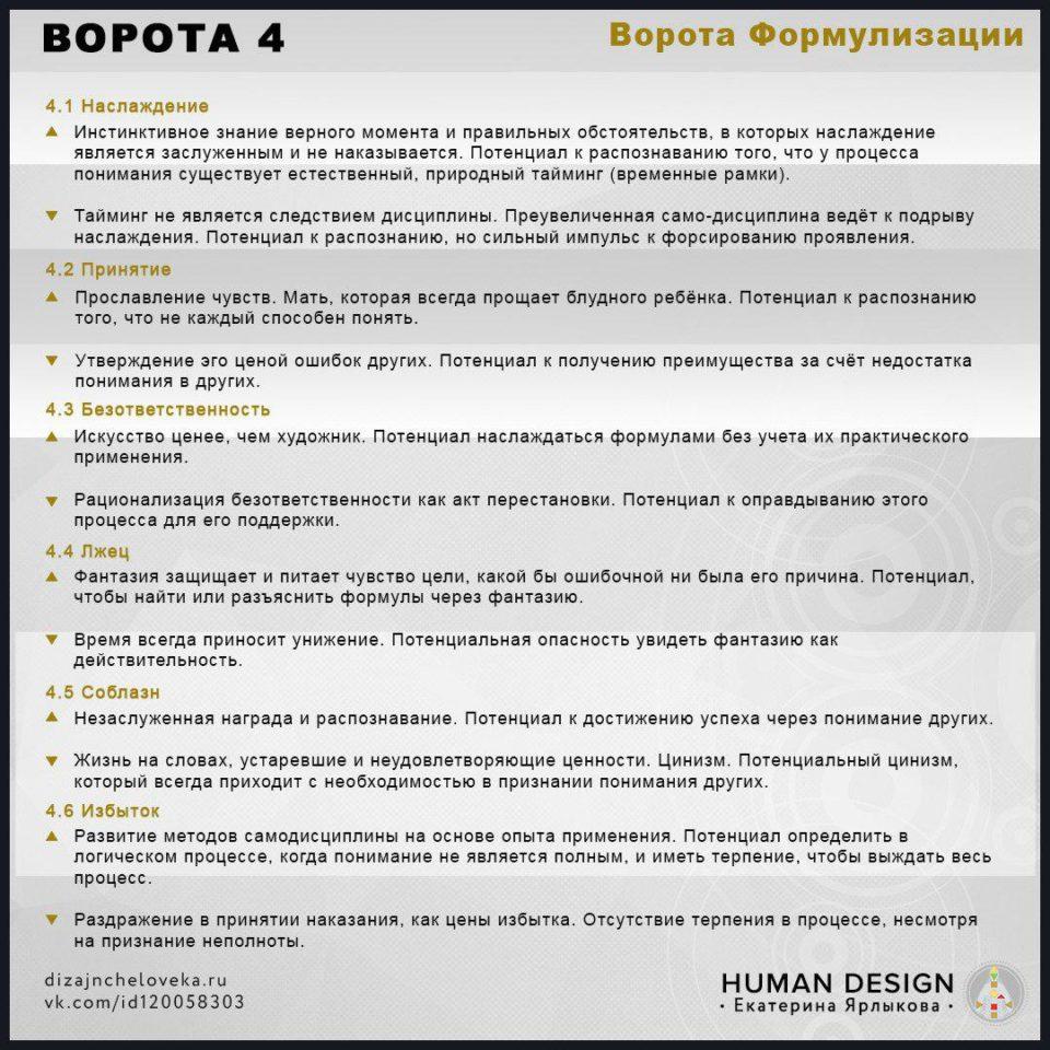 4 Ворота Human Design. ВОРОТА ФОРМУЛИЗАЦИИ (Дизайн Человека)