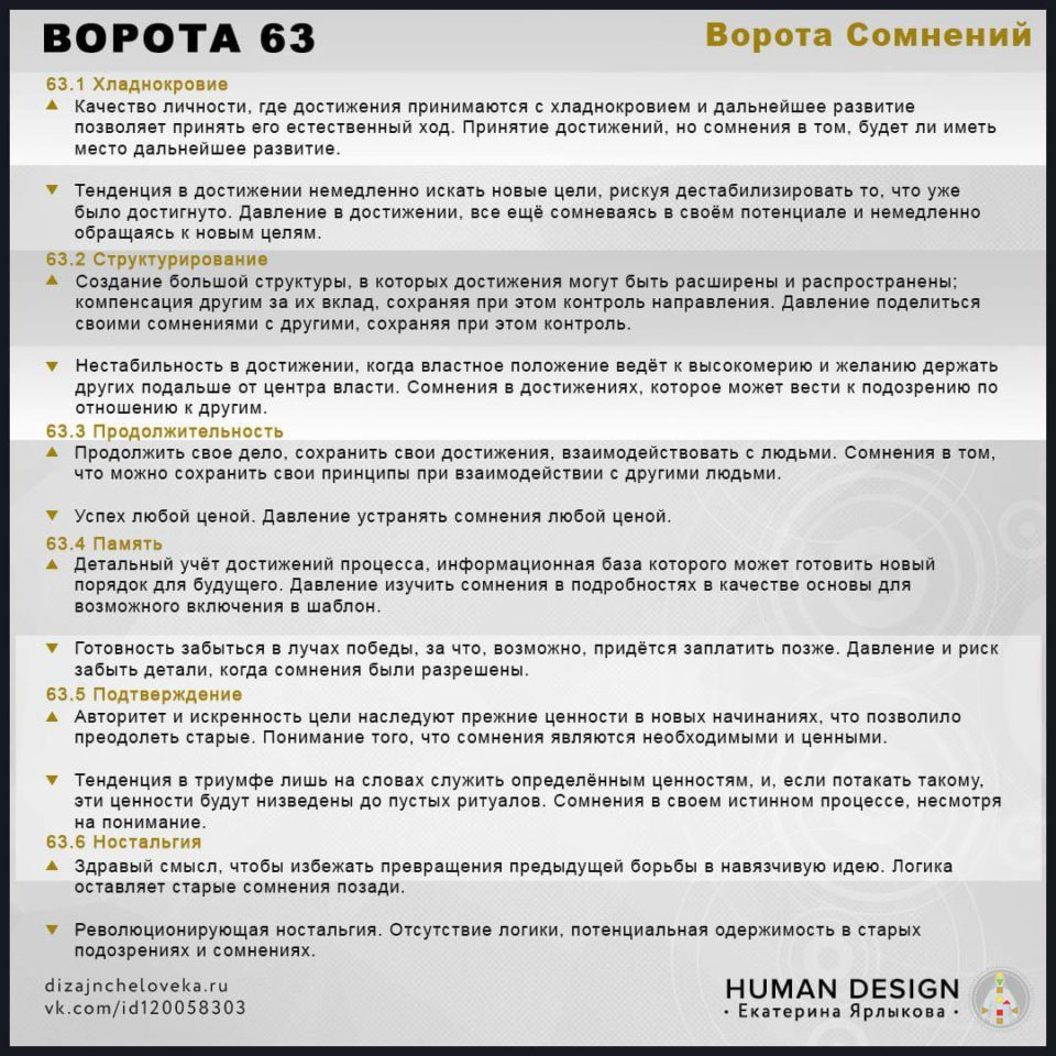 63 Ворота Human Design — ВОРОТА СОМНЕНИЕ (Дизайн Человека)