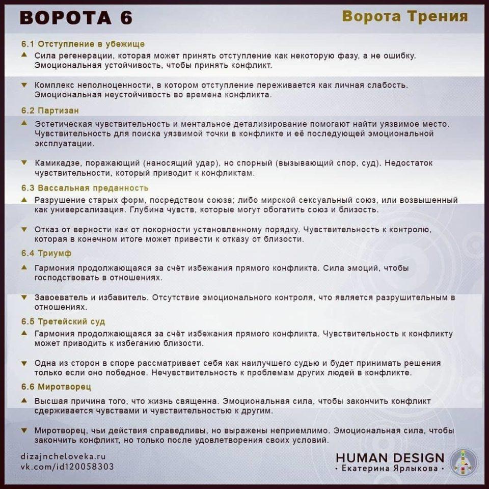 Human Design (Дизайн Человека) ВОРОТА 6. Ворота ТРЕНИЯ.