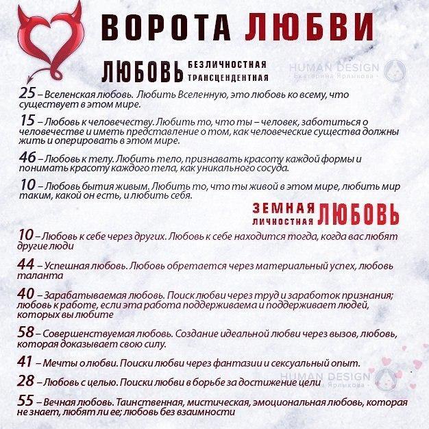 Механика Любовного Взаимодействия. Ворота Любви (Human Design)