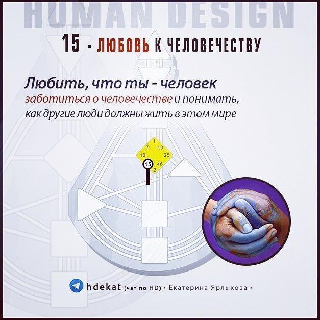 15 Ворота Любви (Human Design)