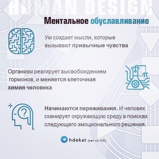 Ментальное Обусловливание в Дизайне Человека.Как вновь соединиться с вашим откликом — Human Design