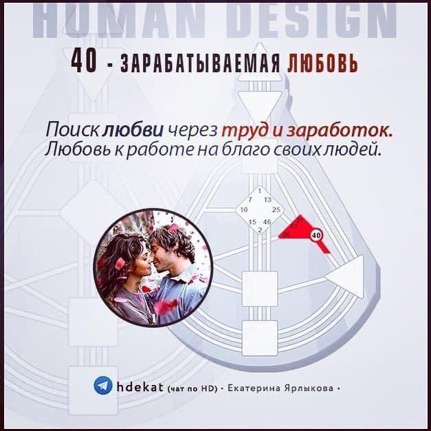 40 Ворота Любви в Дизайне Человека. 40 ВОРОТА (Human Design) — ЗАРАБАТЫВАЕМАЯ ЛЮБОВЬ