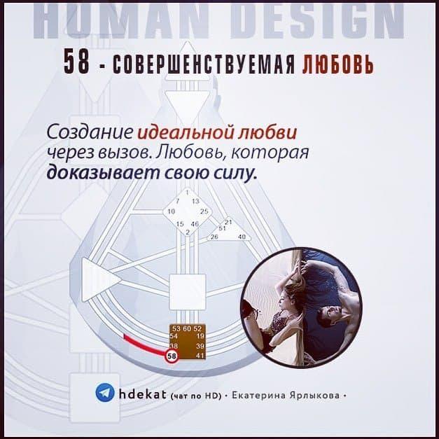 58 Ворота Любви в Дизайне Человека. 58 ВОРОТА (Human Design) — СОВЕРШЕНСТВУЕМАЯ ЛЮБОВЬ