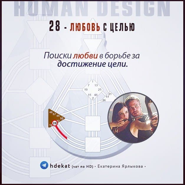 28 Ворота Любви в Дизайне Человека. 28 ВОРОТА (Human Design) — ЛЮБОВЬ С ЦЕЛЬЮ.