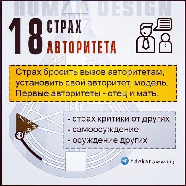 18 Ворота — Страх Авторитета в Дизайне Человека (Human Design)