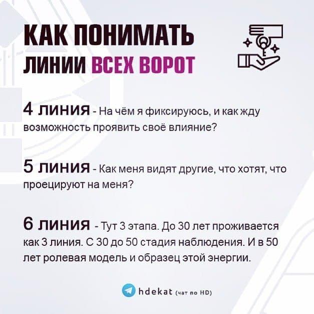 4, 5, 6 линии Human Design Дизайн Человека Екатерина Ярлыкова
