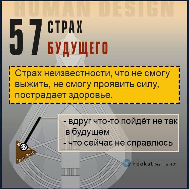 ✓57 Ворота — Страх Будущего, Неизвестности в Дизайне Человека (Human Design)